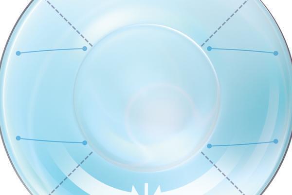 Optimerad torisk linsgeometri
